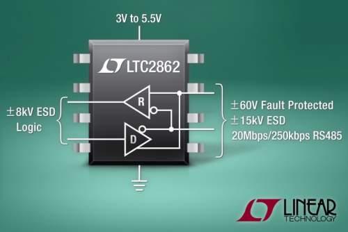 LTC2862-dalšíkroksměremkperfektnímuvysílači/přijímačiRS485