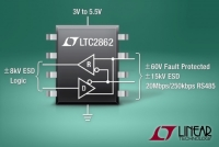 LTC2862–The Next Step Towards to the Perfect RS485 Transceiver