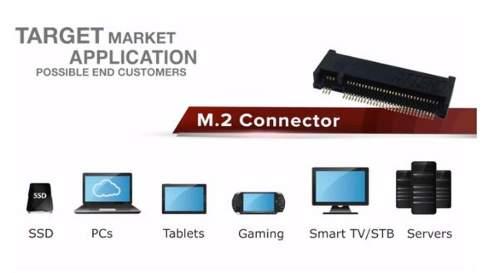 ZłączaM.2–Kluczdoudanegopołączenia