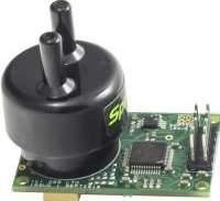 SprintIR®-WCO2Sensor